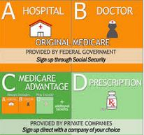 Enrolling in Medicare Part A and B
