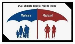 Dual Eligible Special Needs Plans
