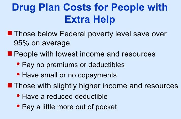 Medicare Extra Help Low Income Subsidy Lis