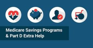 Medicare Extra Help - Low Income Subsidy (LIS)