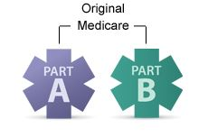 Medicare Part B – Medical Insurance