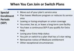 Medicare Part 2 >> Special Enrollment Periods (SEPs) for Medicare Advantage and Part D - Liberty Medicare