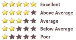 Star Ratings: 1 to 5 stars